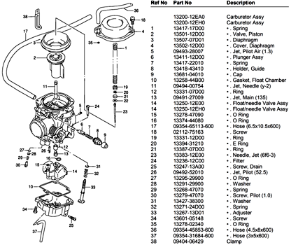 Ford 600 Tractor Manual Free Download likewise 2003 Harley Sportster Wiring Diagram further Carburetor as well 958332 4 2l Vaccum Lines together with Wiring Diagram For Xm Radio. on wiring diagram for a harley davidson